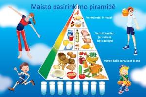 Pristatyta nauja maisto pasirinkimo piramidė