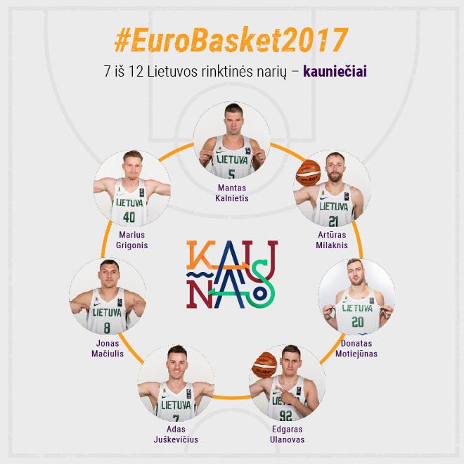 EuroBasket_7-kauniciai-01